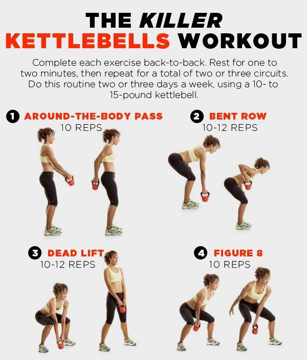 8 Kettlebell workouts to tone muscles and burn fat