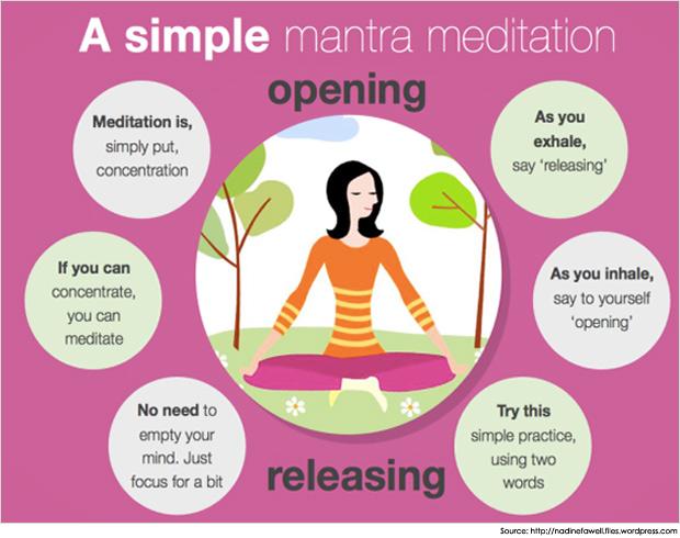 Mantra Meditation And Its Benefits