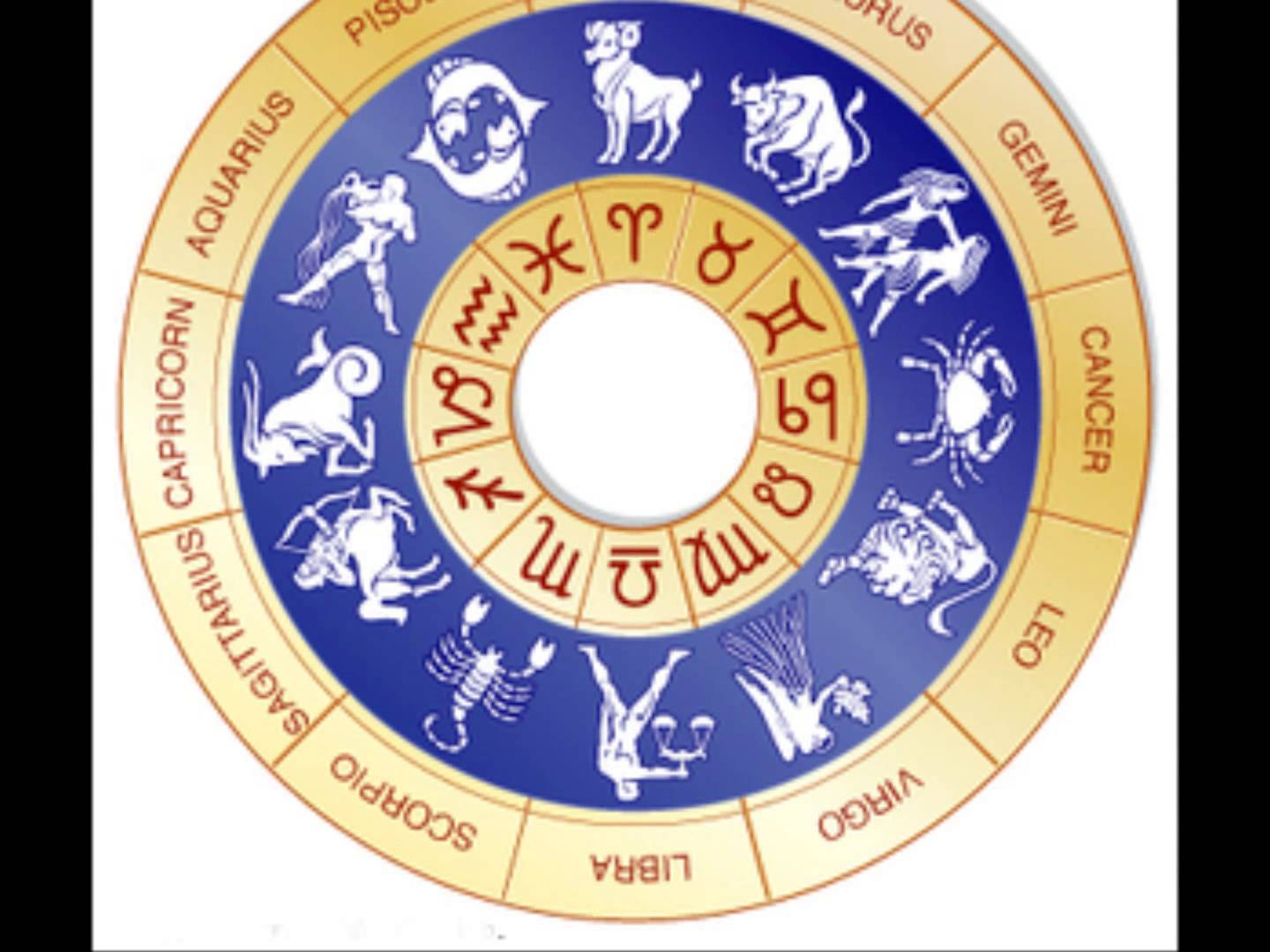 Astrology signes aries geenschuldenfo Image collections